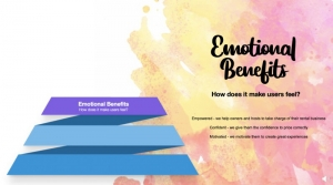 Emotional benefits_Brand Pyramid Strategy_Rental Tonic